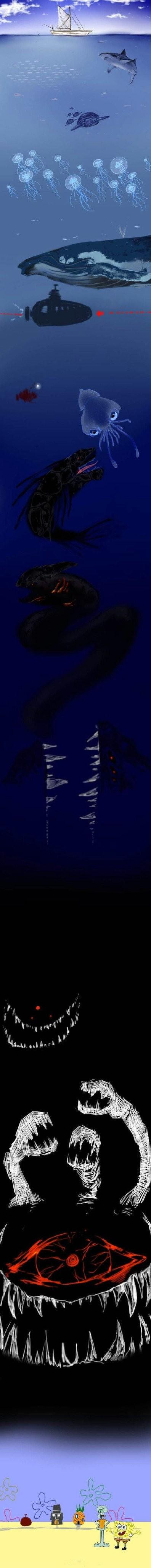 深海恐惧症图片
